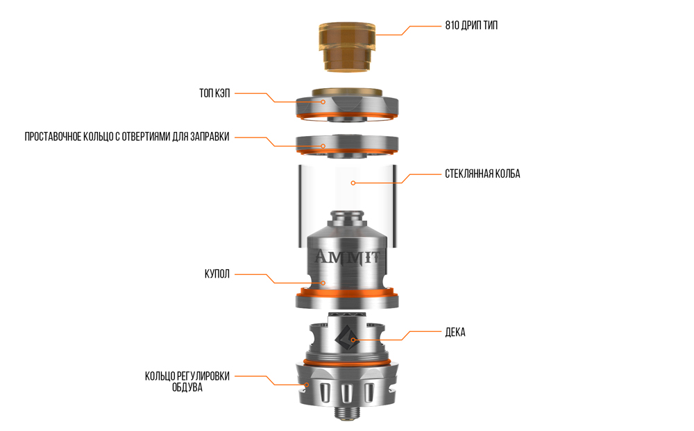 Ammit dual coil rta new exploded view new