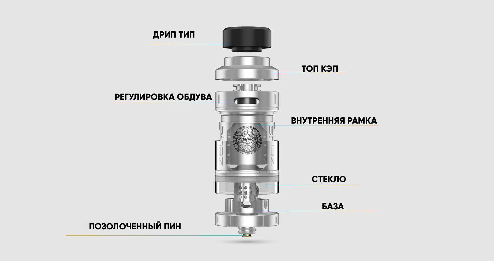 Geekvape ZEUS RTA colors parameters