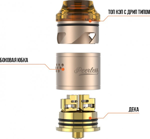 geekvape peerless rda exploded view 600x555
