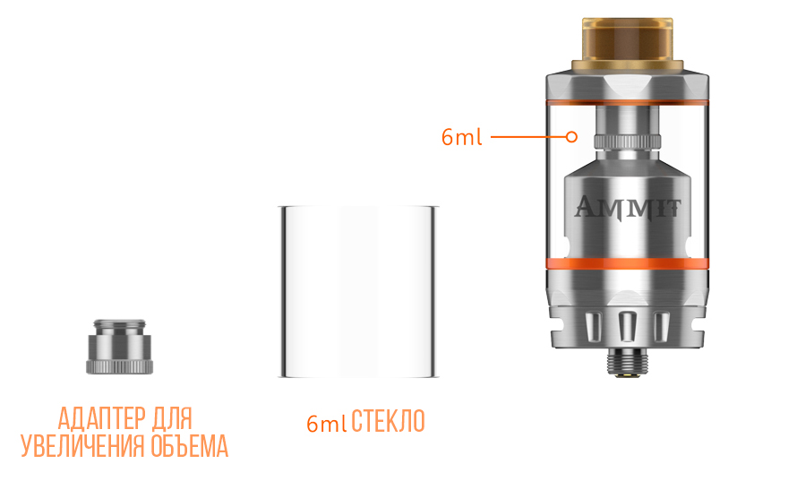 AMMIT dual coil rta package contents